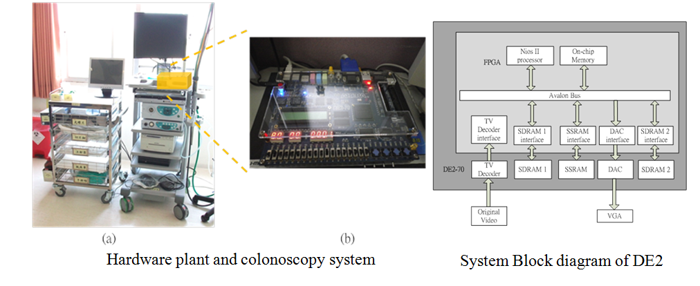 the real-time navigation system for colonoscopy